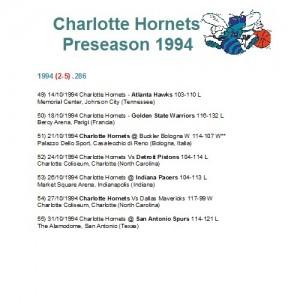 Preseason 1994/95.
