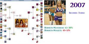 Nel 2007 le Honeybees passano contro le dancere dei Mavs ma cadono ancora per un nonnulla, al secondo turno.