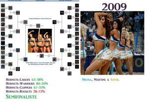 La NBA proponeva dei confronti tra Dance Team Bracket. Nel 2009 le Honeybees degli Hornets a New Orleans arrivarono alla semifinale con questa foto che ritraeva le allora Api Nicole, Martine e Saydi. Anche le dance team bracket dei Bobcats arrivarono in semifinale.