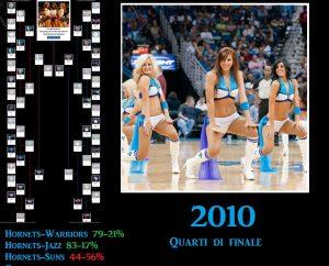 Nel 2010 vincono le Lady Cats di Charlotte, le Honeybees si fermano ai quarti fermate dalle Suns Dancer dopo aver passato due turni.