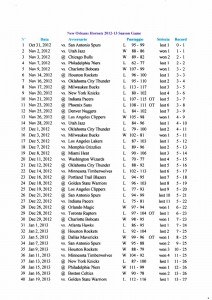 Regular Season 2012-13 (1).