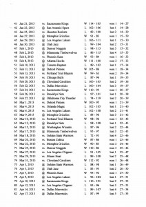 Regular Season 2012-13 (2).