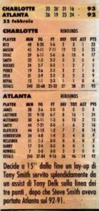 22/02/1197 Charlotte Hornets @ Atlanta Hawks 93-92