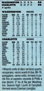 Charlotte NC, 09/04/1999 Charlotte Hornets-Washington Wizards 90-88.