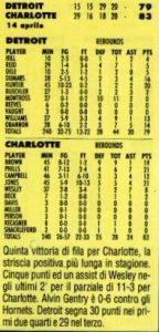 Charlotte NC, 14/04/1999 Charlotte Hornets-Detroit Pistons 83-79.