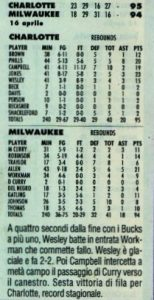 Milwaukee WI, 16/04/1999 Charlotte Hornets @ Milwaukee Bucks 95-94.