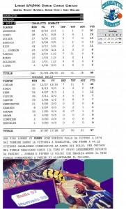 The Game; Charlotte Hornets @ Chicago Bulls 7