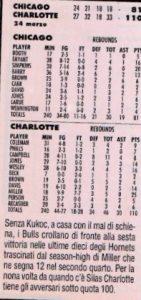 Charlotte NC, 24/03/1999 Charlotte Hornets-Chicago Bulls 110-81.