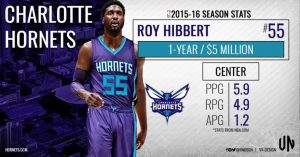 L'ultimo arrivo Roy Hibbert e le cifre non proprio esaltanti dell'ultima stagione nella L.A. gialloviola.